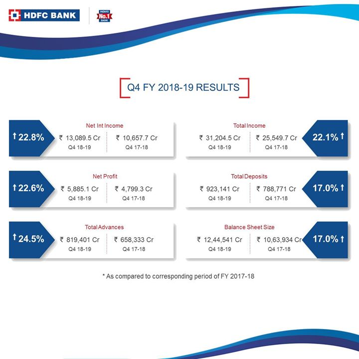 Hdfc forex recharge